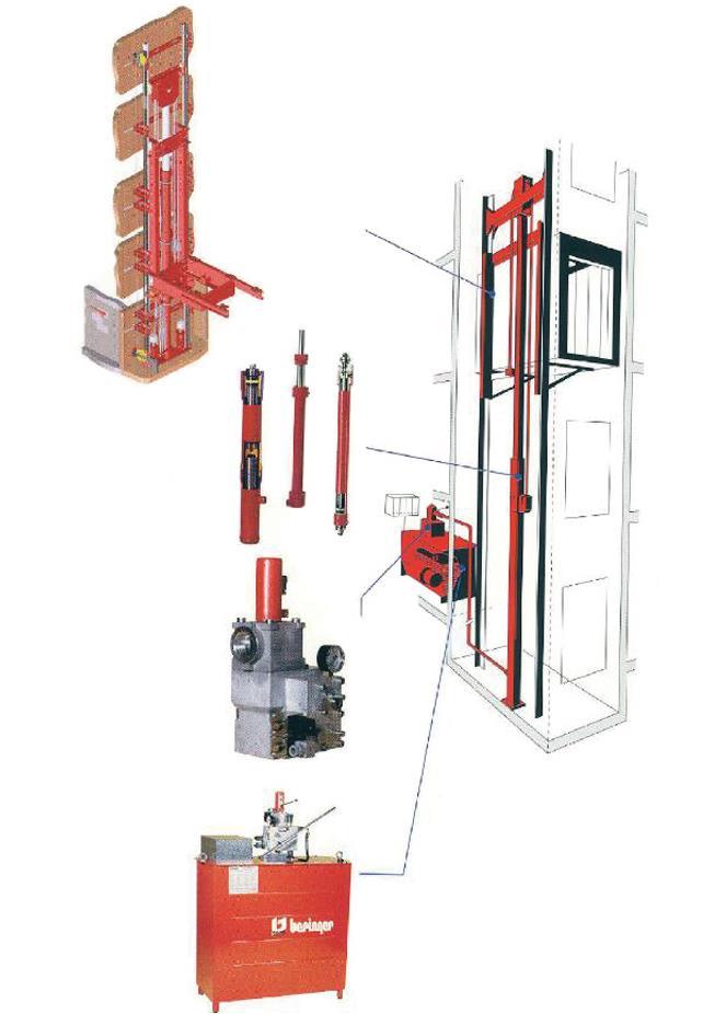 kleemann hydraulic systems rh globalpartnerelevator com Braun Wheelchair Lift Manual kleemannlifts installation manual